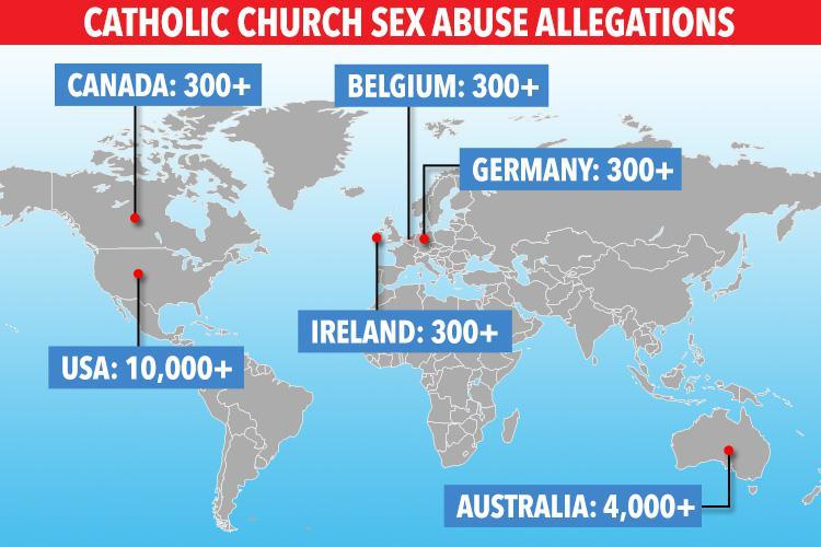 Ireland catholic church sex abuse scandals